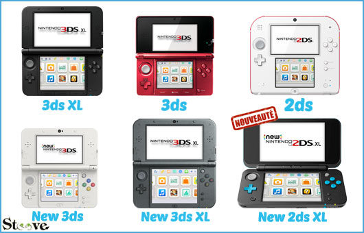 Flash 3ds console compatible avec le cfw luma.